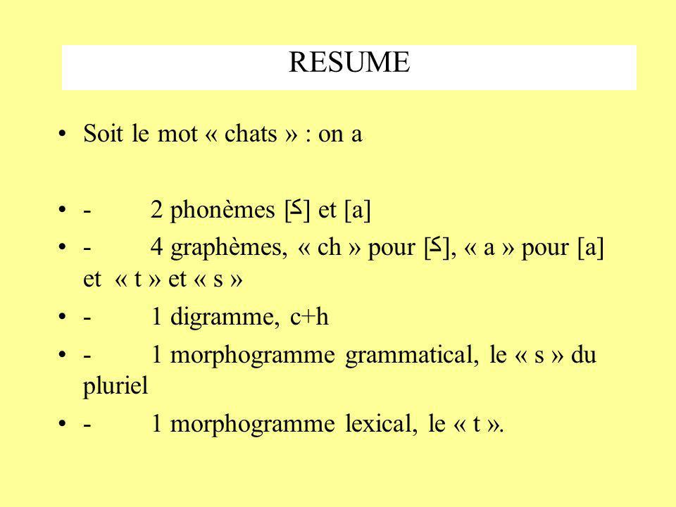RESUME Soit le mot « chats » : on a - 2 phonèmes [ﮐ] et [a]